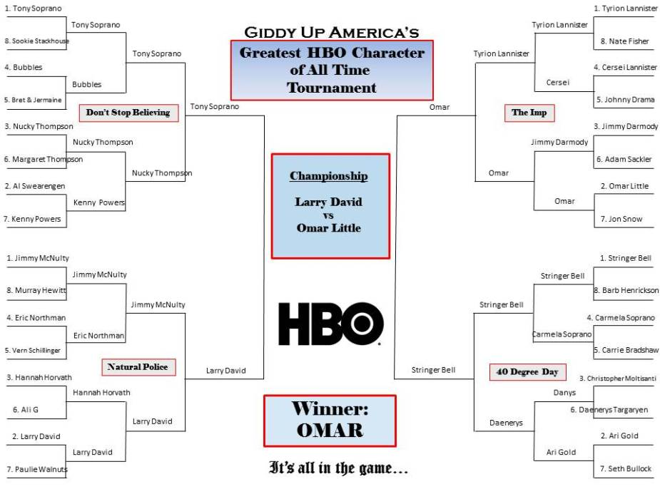 HBO - Original